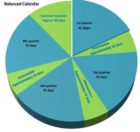 Balanced Calendar Wv Metronews Cabell County Looking Into School Schedule