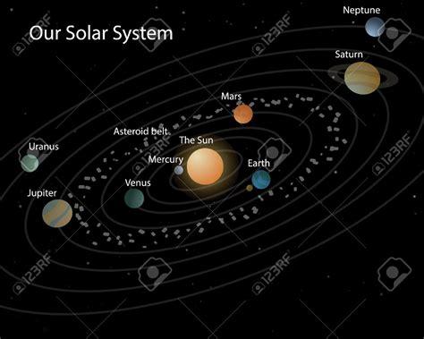 fotos del sistema solar fotos sistema solar planetario imagenes sistema solar