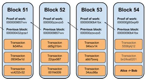 bitcoin block redirecting