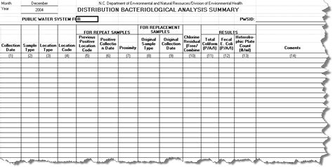 water analysis report template carolina water report templates q11484