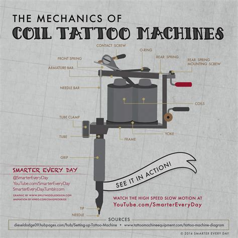 how a tattoo machine works this is how machines work in motion bored panda