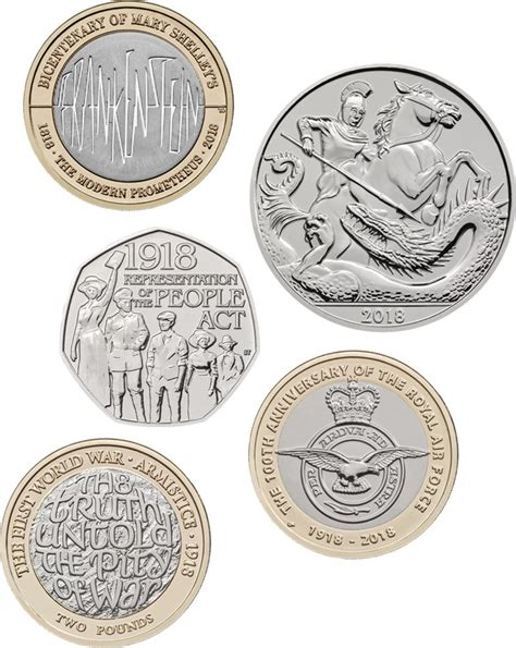 Royal Syari Mint by 2018 Annual Sets The Royal Mint