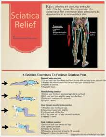 Exercises for sciatica home exercises for sciatica pain relief