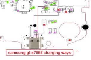 s7562 charging ways gsm forum