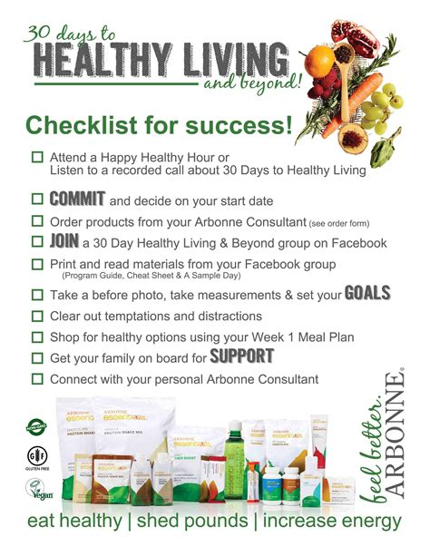 Arbonne 30 Day Detox Cost by Healthy Living Team Better Together