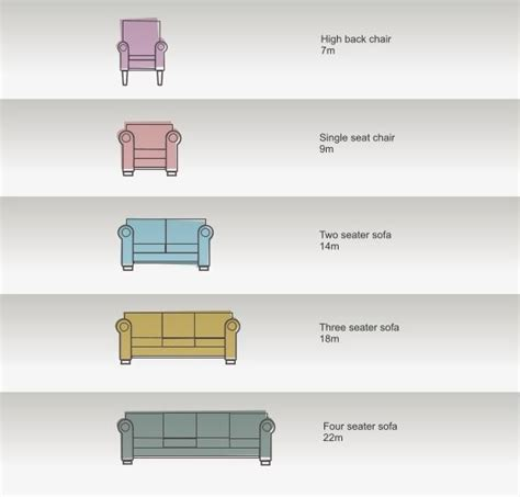 How Much Upholstery Fabric Do I Need For A Couch Much Fabric To Cover A Sofa 1 Meter 1 9 Yards Home