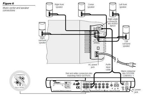 bose lifestyle 25 manual wiring diagrams wiring diagram