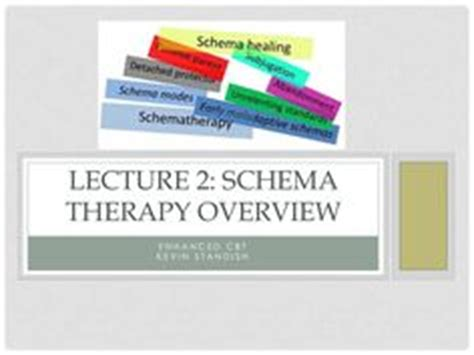 schema therapy in practice an introductory guide to the schema mode approach books cognitive behavioral therapy cbt worksheets for low self