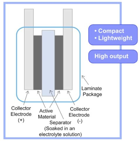 layer capacitor resistance power systems design psd empowers global innovation for the power electronic design
