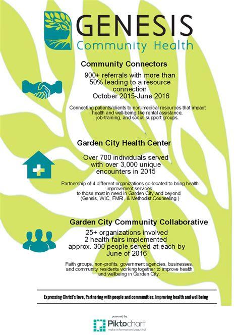 Dental Associates Garden City Ks by Dentist In Garden City Ks Best Of Garden City Ks Things To Do Nearby Ypcom Pin By Ylse Wynia
