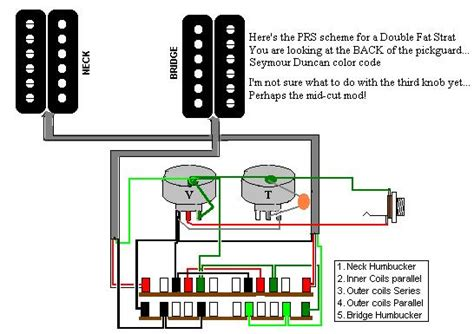 fender mexican standard stratocaster wiring diagram fender