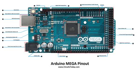 tutorial arduino mega 2560 pdf arduino mega tutorial pinout and schematics mega 2560