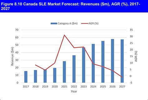 sle competitive analysis report sle of analysis report 28 images sle market analysis