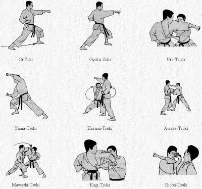 shorin ryu kata diagrams | dojo do atlético clube de