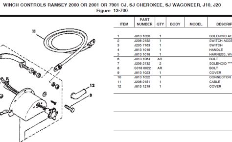 ramsey rep 8000 solenoid diagram 32 wiring diagram