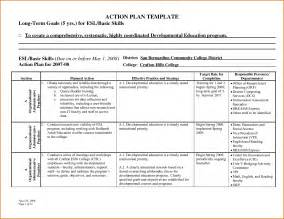 Annual Business Plan Template Doc 16561281 Action Plan Template For Business Sample