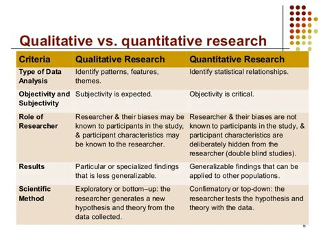 exles of themes qualitative research mixed methods research