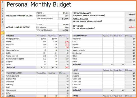 simple personal budget template 10 monthly expenses spreadsheet template excel