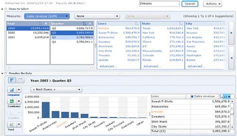 Sap Explorer Tutorial | sap business objects explorer analysisbridge pvt ltd