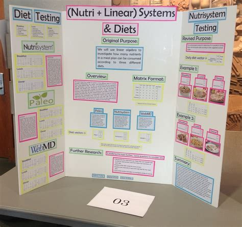 design poster project getting students involved with linear algebra through