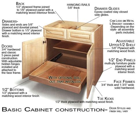 kitchen cabinet construction kitchen cabinet construction