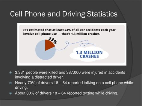 cell phone statistics ppt road safety awareness powerpoint presentation id
