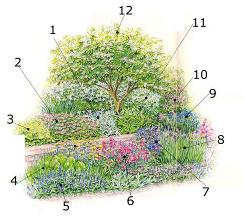 hang bepflanzen pflanzplan beet am hang auf verschiedenen ebenen anlegen