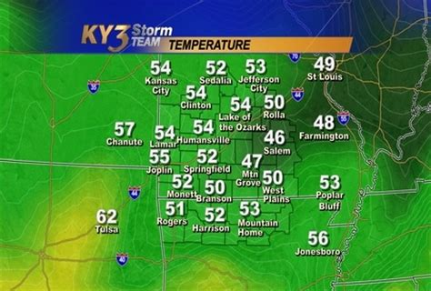 ky3 weather, radar, school closings, weather forecasts for