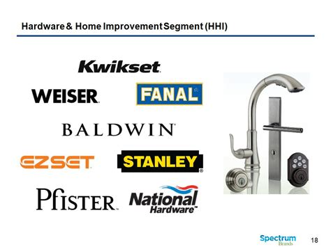 hardware and home improvement hhi 28 images box
