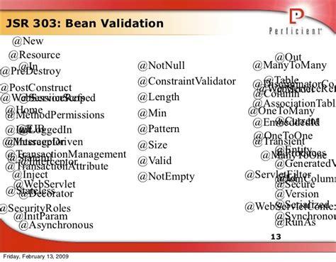 bean validation pattern list spring 3 annotated development