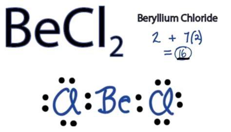 lewis dot diagram for boron octet rule exceptions boron
