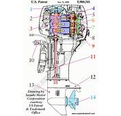 How Outboard Motors Work  Explain That Stuff