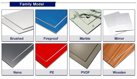 composite pattern adalah design acp bangunan master tukang