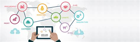 Supply Chain Mba Canada by Supply Chain Management Assignment Help In Uk Usa And Aus