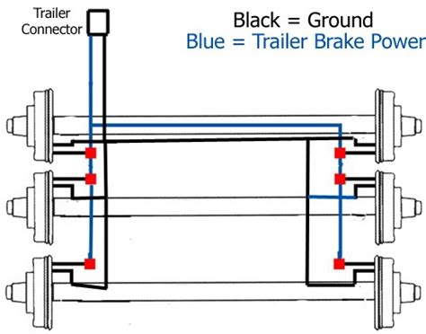 electric brake wiring diagram complete wiring for lights electric brakes and controller