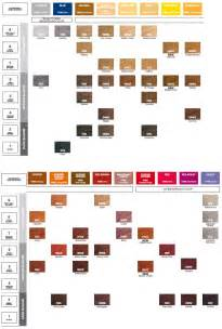 redken shades color chart professional redken shades eq hair color brown hairs