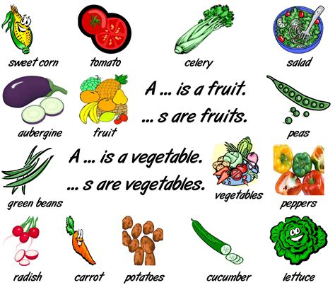 a z name that fruit and vegetable books image gallery names of vegetables