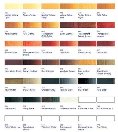 paint names how to choose a basic portrait painting palette for oils
