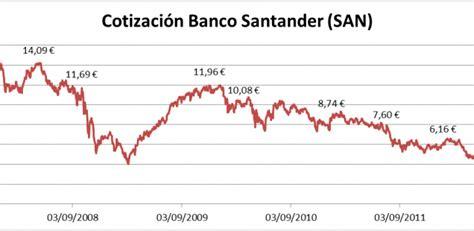 valor banco santander valor del santander 191 qu 233 son blog de reclamaciones de