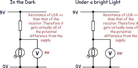 uses of light dependent resistor in daily physics revision gcse and a level physics revision cyberphysics the revision website