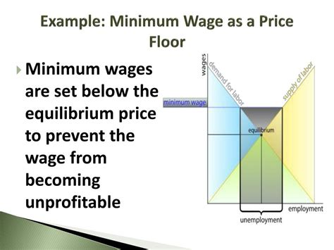 ppt 6 2 prices as signals and incentives powerpoint