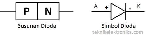 diode listrik mengukur komponen elektronika inda sandityas ardi