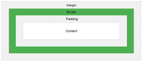 Text Outline Css Explorer by آموزش ویدیویی Css این Text و Box Model و Outline وب سیتی