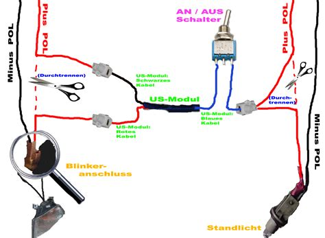 Motorrad Blinker Kaputt by Blinker Problem Heeelpp Forum Civic 92 95