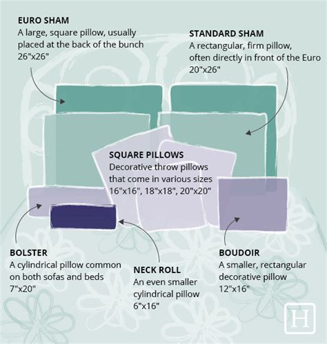 bed pillow sizes finally a basic guide to all those decorative pillows