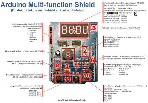 Multi Deflector funduino v 253 ukov 253 multi shield do 紂kol arduino shop cz