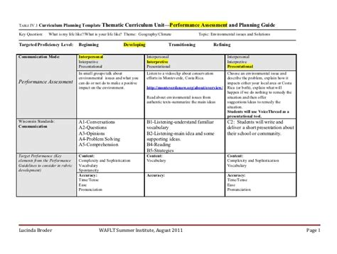 thematic lesson plan template 3 environmental unit plan