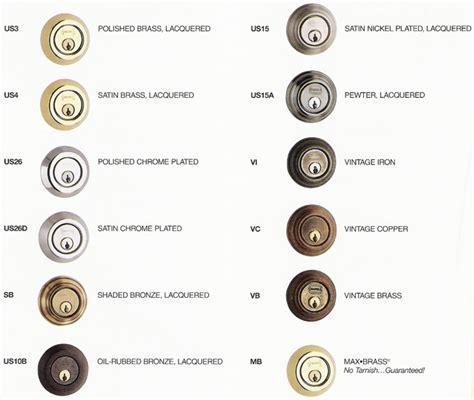 Door Hardware Finishes by Omnia Finish Colors Doorware
