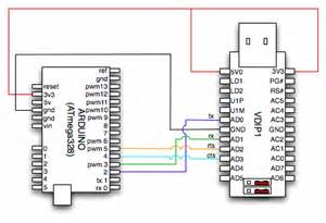 Power Lifier Usb schematic of a flash drive get free image about wiring