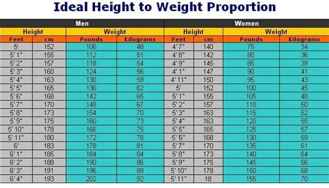 how to eat healthy lose weight newhairstylesformen2014 com lose 100 pounds by not buying and eating the seven deadly